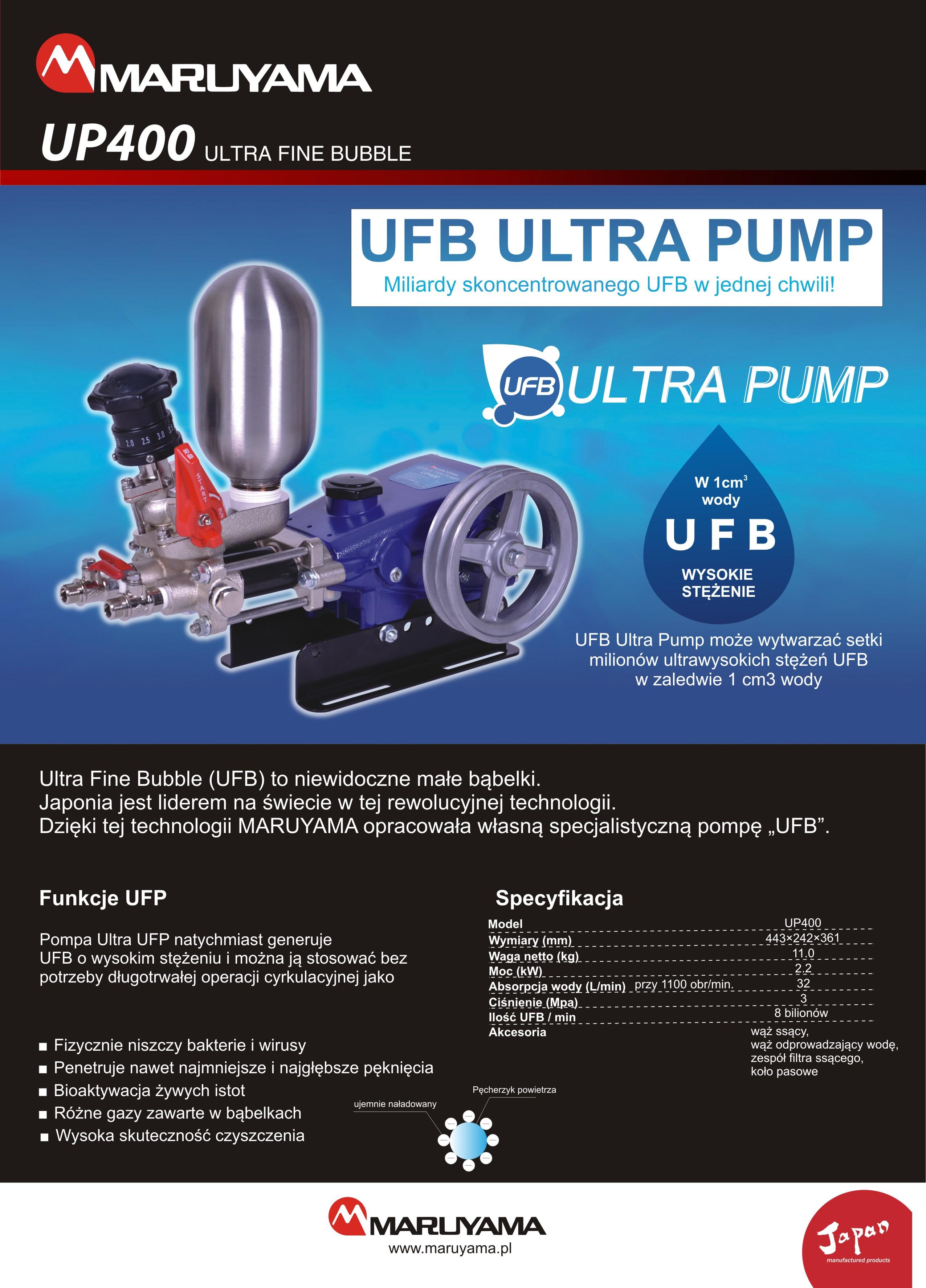UP400 UFB